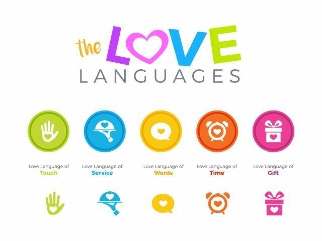 5 modi per migliorare l'esperienza del cliente per i marchi di E-Commerce utilizzando i linguaggi dell'amore